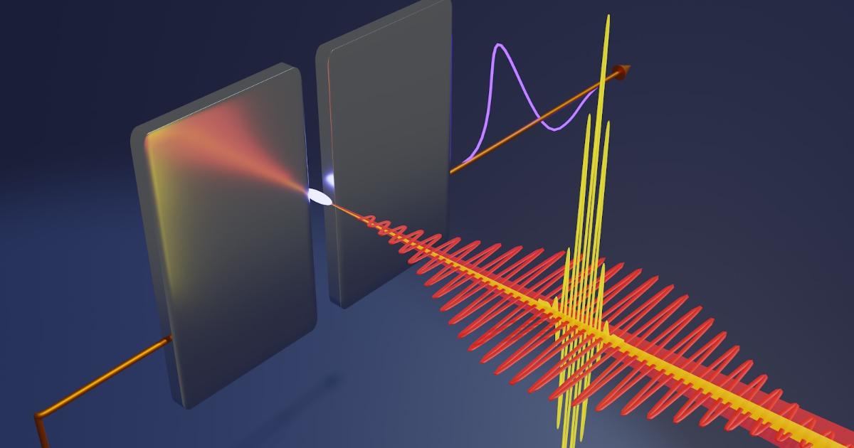 Détecter des courants produits dans le plasma de l'air ambiant à l'aide de deux impulsions laser à polarisation croisée afin de sonder le champ électrique des ondes lumineuses
