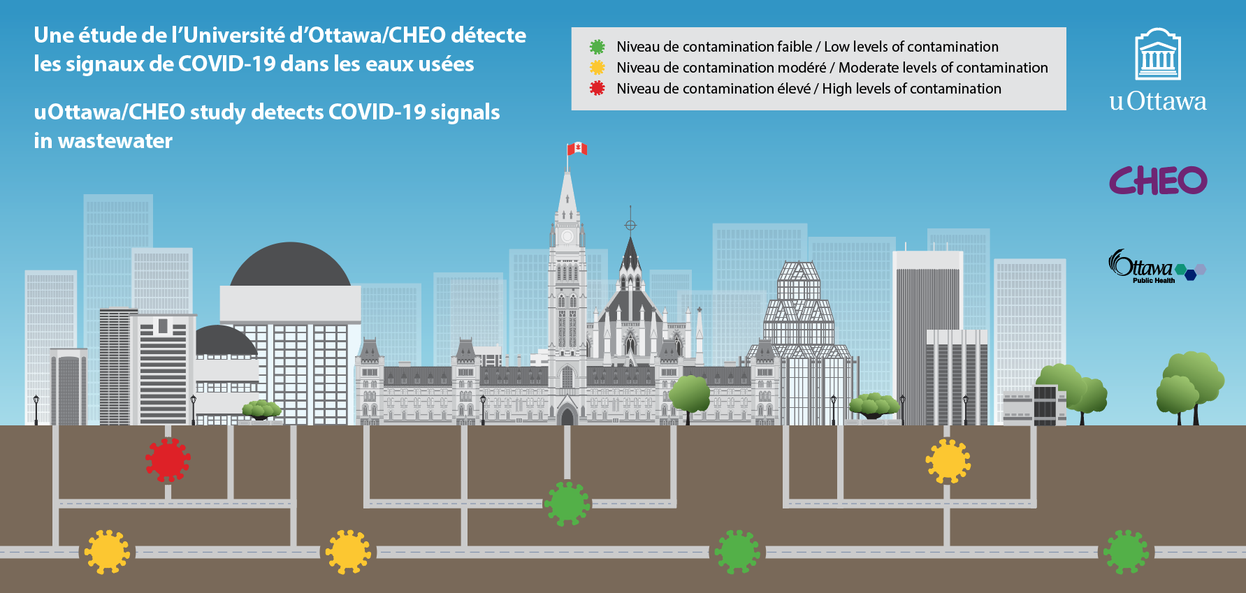 illustration of the city of Ottawa and its sewer system