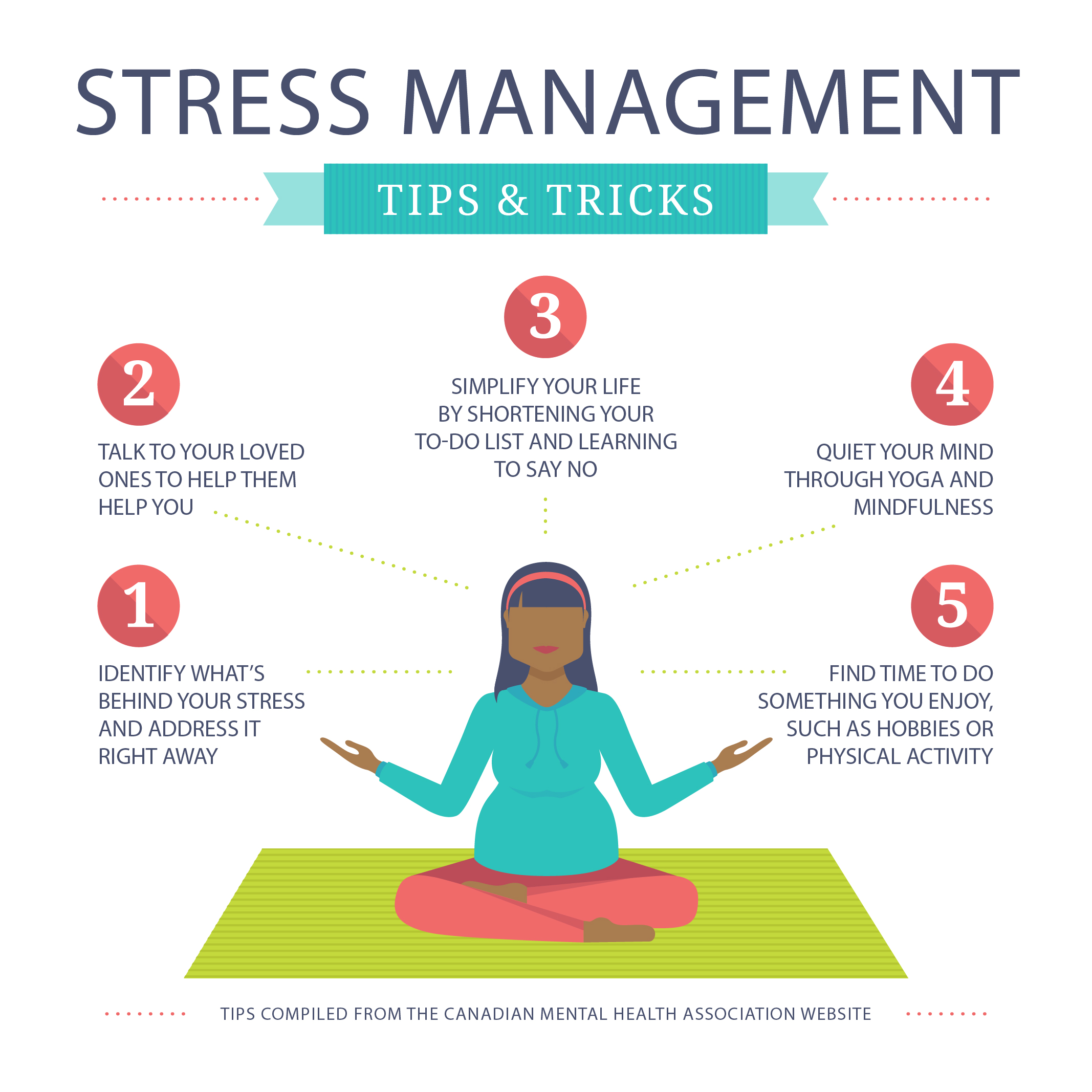 Identify what's behind your stress. Talk to your loved ones. Simplify your life by shortening your to-do list and learn to say no. Quiet your mind through yoga and mindfulness. Find time to do things you enjoy.