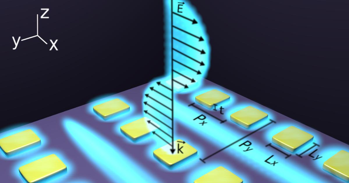 An artist's view of a metasurface consisting of a rectangular array of rectangular gold nanostructures generating plasmonic surface lattice resonances